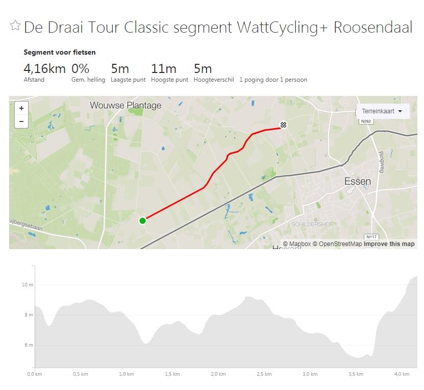 De Draai Tour Classic segment WattCycling+ Roosendaal